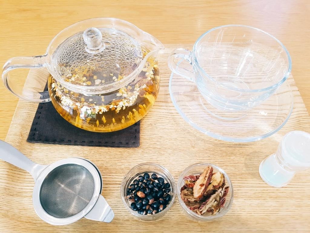thé convivialité